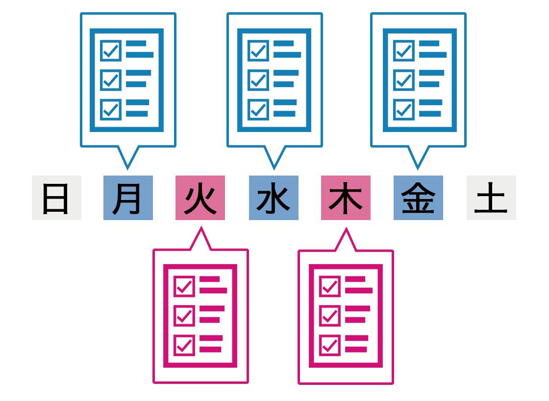 自動生成・プロジェクト管理機能