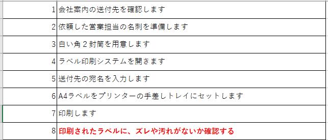 会社案内の資料をお客様に送付するチェックリストの画面