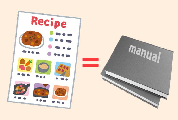 レシピもマニュアルも同じ!